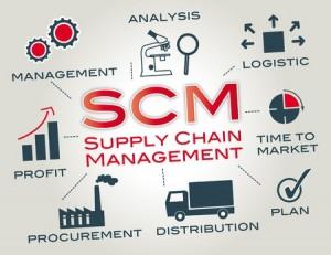 gestion_cadena_suministro